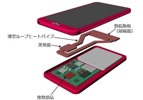 Производители систем охлаждения ожидают роста выручки от смартфонов «5G»