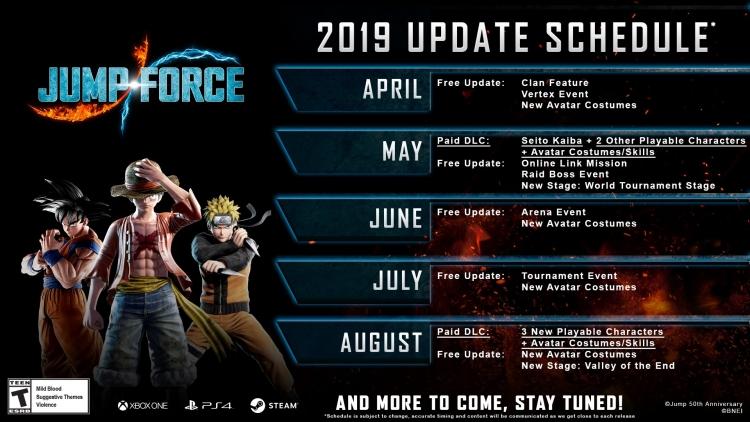 """План выпуска обновлений файтинга Jump Force и первый DLC-персонаж"""""""