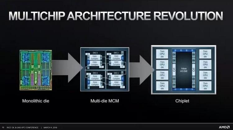 """AMD хочет размещать чипы памяти прямо над кристаллом процессора"""""""