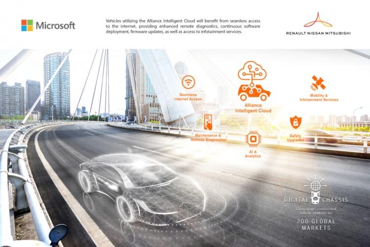 """Альянс Renault-Nissan-Mitsubishi и Microsoft анонсировали новую платформу Alliance Intelligent Cloud для подключённых автомобилей"""""""