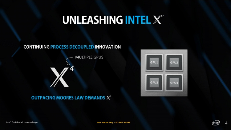 "Опубликованы данные о серии видеокарт Intel Xe, флагман — Xe Power 2"""