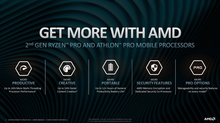 """AMD представила новые мобильные APU Ryzen Pro и Athlon Pro"""""""