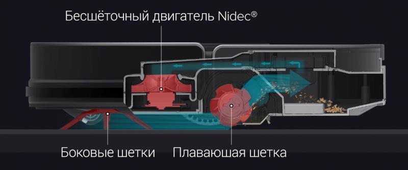 Система очистки CyclonePower Gen 3
