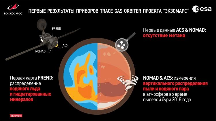 ESA; spacecraft: ESA/ATG medialab/ИКИ РАН