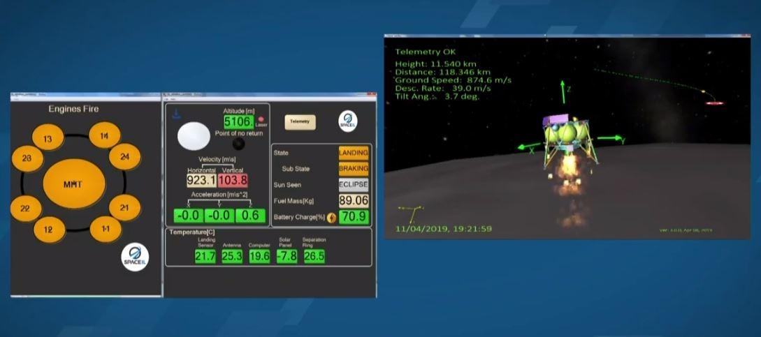 Трансляция посадки велась онлайн на Youtube канале компании SpaceIL
