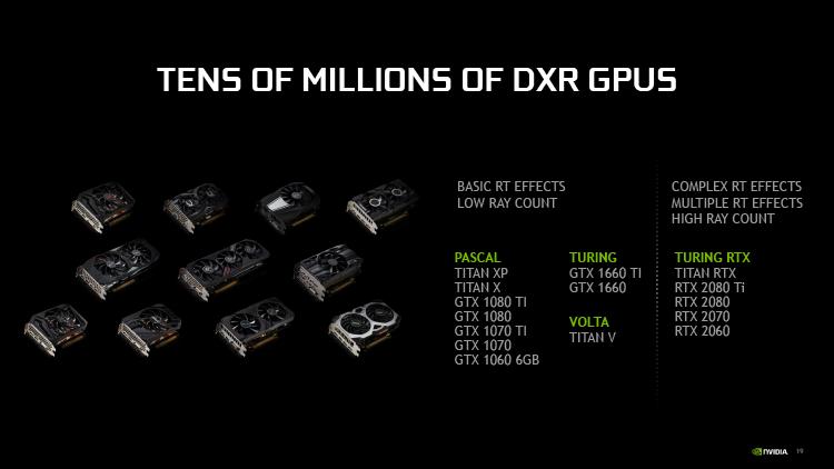 GeForce RTX больше не нужен? Тесты трассировки лучей на ускорителях