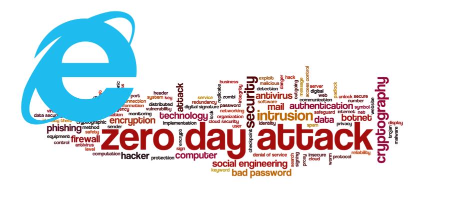 Уязвимость нулевого дня — это известная, но не устранённая, брешь в системе безопасности ПО, которой пользуются хакеры в целях получения несанкционированного доступа к системе.