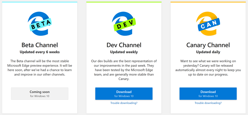 Обзор и оценка производительности Microsoft Edge на базе Chromium: новый поворот