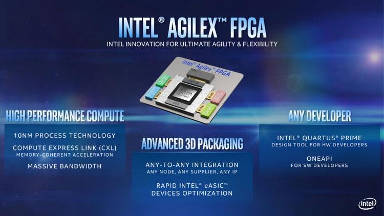 Intel купила британского специалиста по видеоядрам, ИИ и ML для FPGA