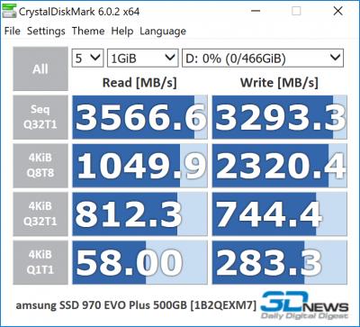 Samsung 970 EVO Plus 500 Гбайт