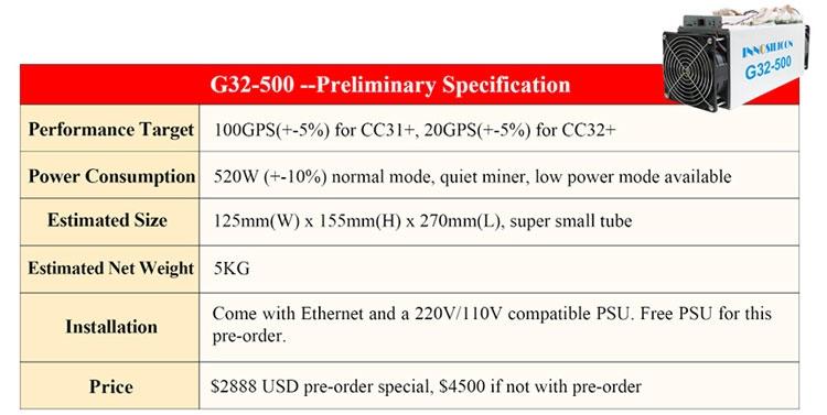 """Представлен ASIC майнер Innosilicon G32 Grin: в 10 раз лучше, чем на видеокартах"""""""