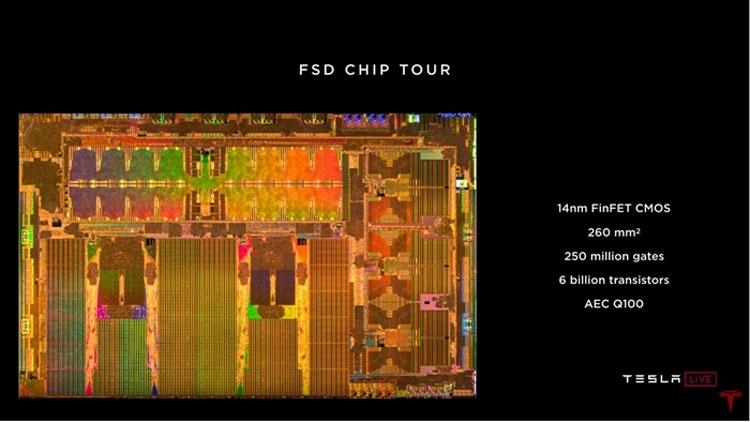 """Маск рассказал о процессоре для автопилота, но без подтасовок не обошлось"""""""