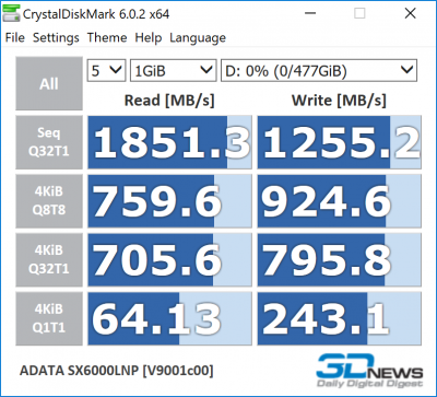 ADATA XPG SX6000 Lite 512 Гбайт