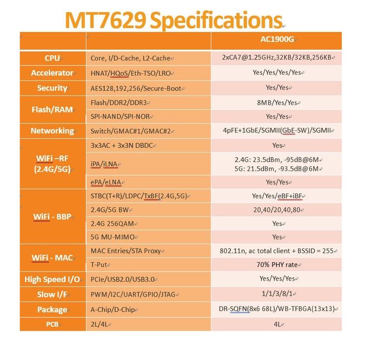 mtk2.jpg