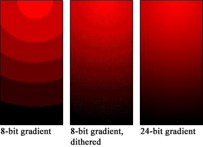 Простой пример, иллюстрирующий концепцию цветовых полос