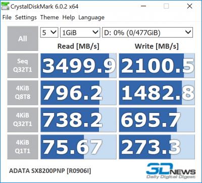 ADATA XPG SX8200 Pro 512 Гбайт
