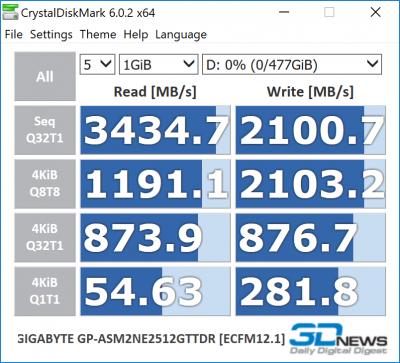 Gigabyte Aorus RGB M.2 NVMe SSD 512 Гбайт
