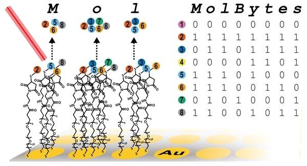 Диаграмма, демонстрирующая, как работает новая система (Изображение: Michael J. Fink)
