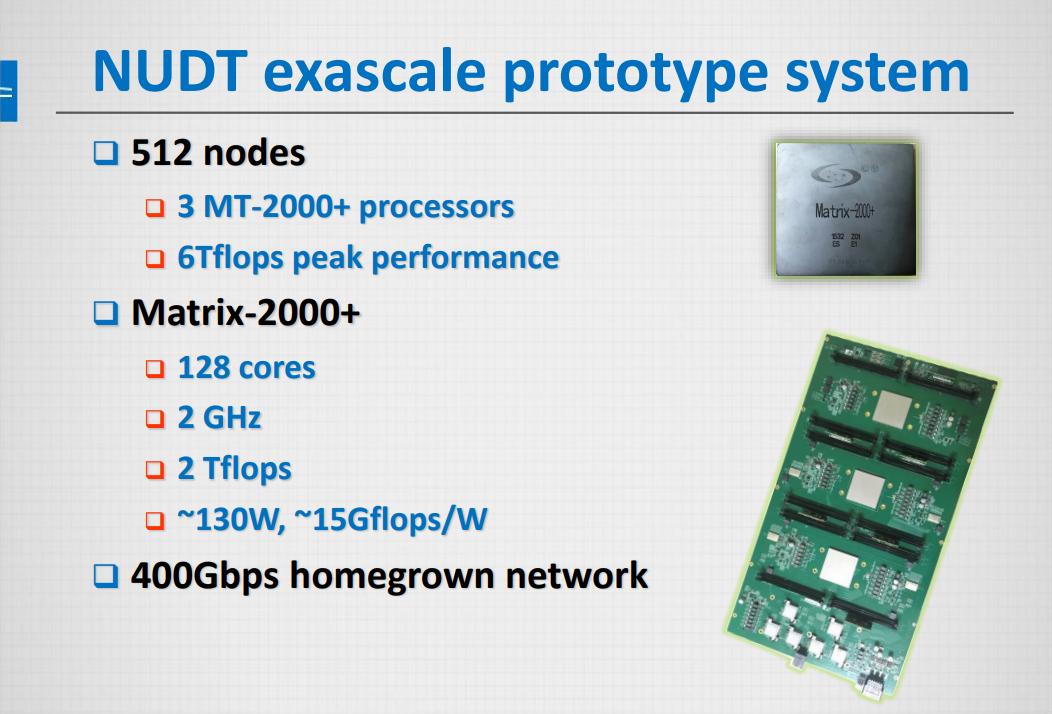 NUDT используют в виде сопроцессора DSP-чип собственного производства — Matrix-2000