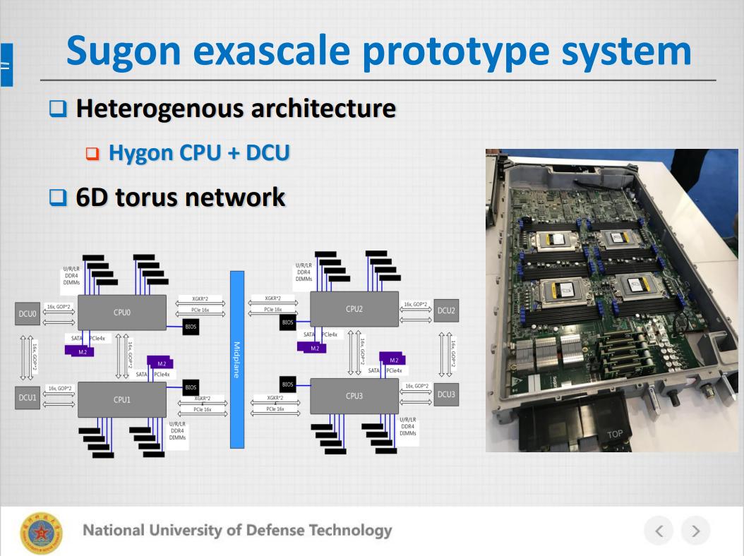 Sugon делает ставку на ускорители компании Hygon и её лицензионные копии процессоров первого поколения AMD EPYC
