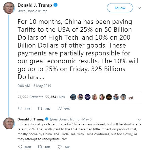 """Угрозы Дональда Трампа поднять импортные пошлины на китайские товары пошатнули котировки акций"""""""
