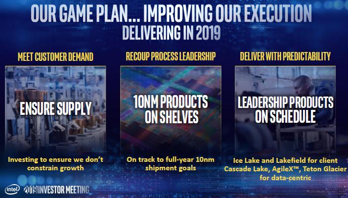 Новые подробности о гибридных пятиядерных процессорах Intel Lakefield