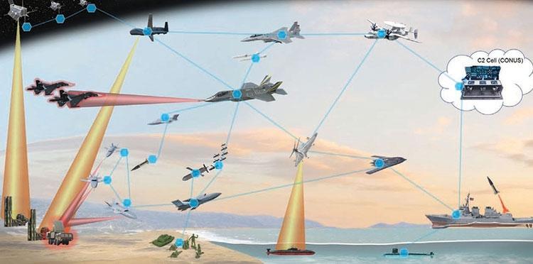 Концепция «мозичных боевых действий» (DARPA)