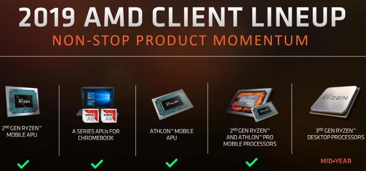 """Архитектура AMD Zen 3 предложит до четырёх потоков на одно ядро"""""""
