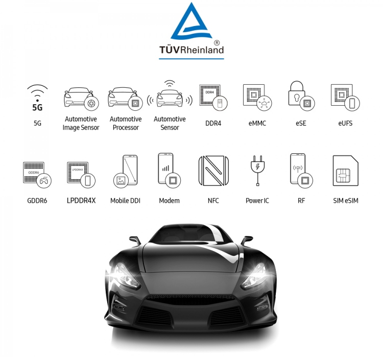 """Samsung получила сертификат безопасности на полупроводниковые компоненты для автомобилей"""""""