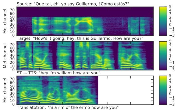 """Google Translatotron – технология синхронного перевода речи, имитирующая голос пользователя"""""""