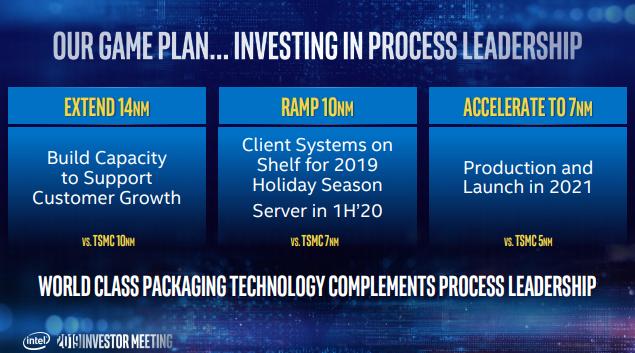 Intel не готова отказаться от производственных мощностей по