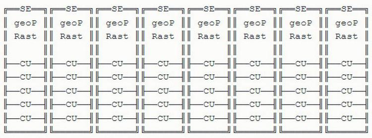 """AMD Navi будут довольно сильно отличаться от Vega и других чипов на базе GCN"""""""