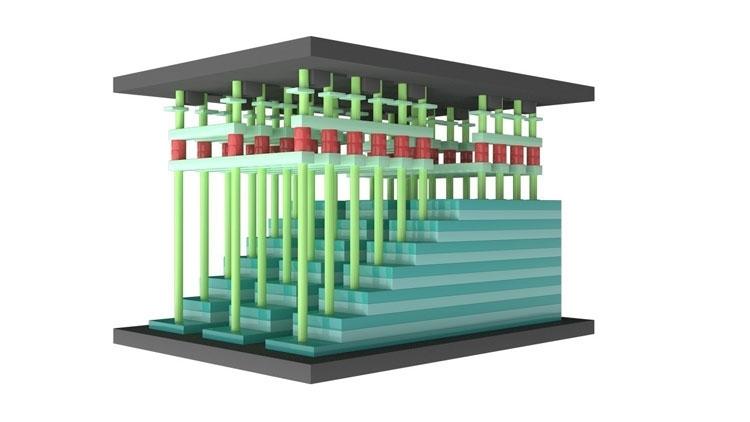 «Китайская память» 3D NAND состоит из двух отдельных кристаллов с интерфейсом и массивом памяти