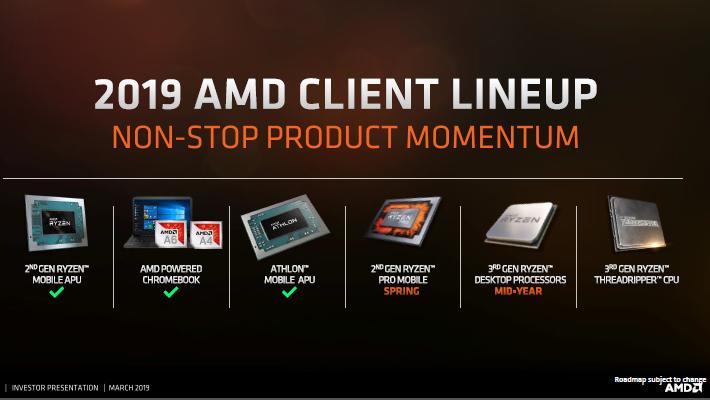 AMD представила процессоры Ryzen 3000 на7-нм архитектуре