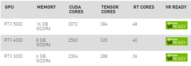 """К новым мобильным версиям Quadro RTX подселились представители поколения Pascal"""""""