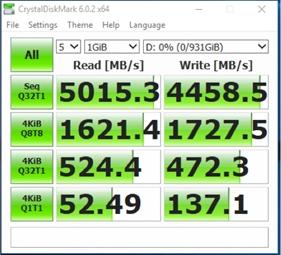 MSI показала в действии интерфейс PCIe 4.0: свыше 5000 Мбайт