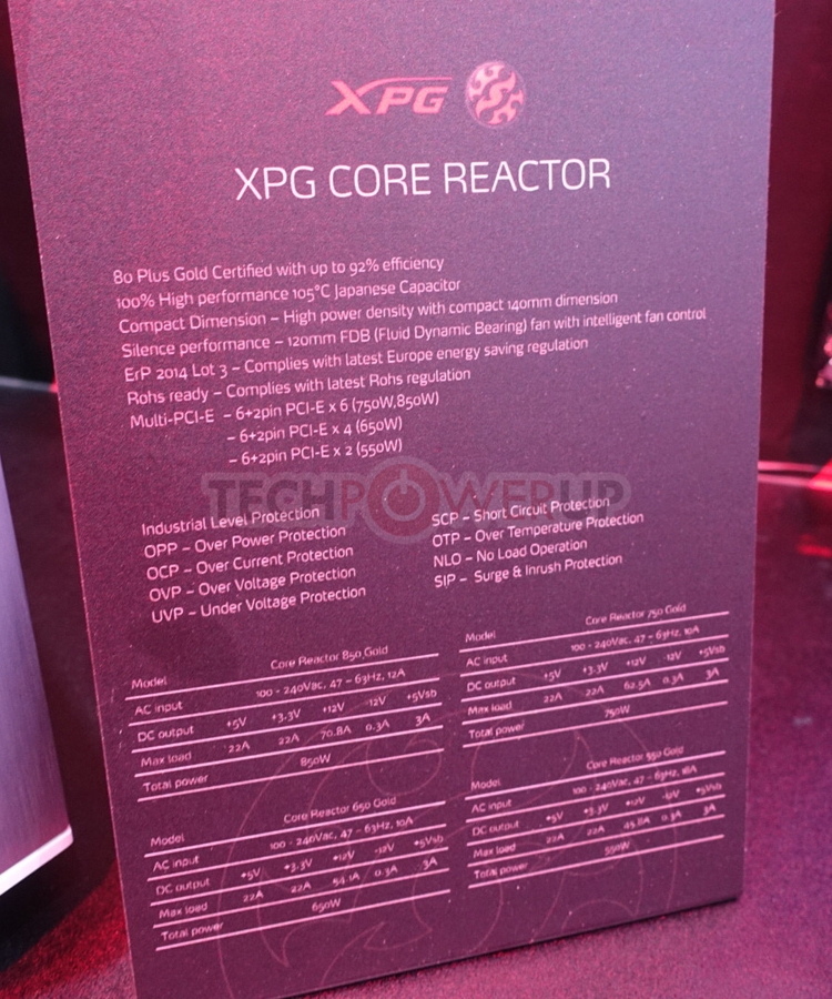 "Computex 2019: блоки питания ADATA XPG Core Reactor"""