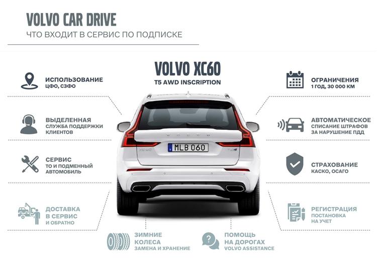 """Volvo Car Drive: первый в России сервис долгосрочной аренды автомобилей"""""""