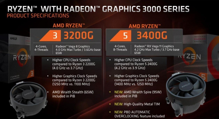 """AMD раскрыла информацию о гибридных процессорах Ryzen 3000 для настольных систем"""""""