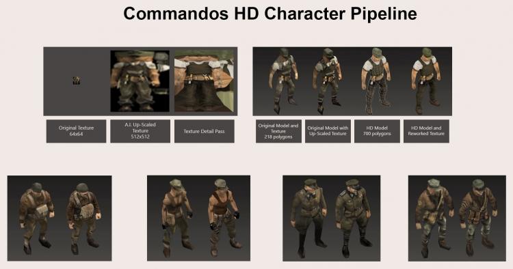 Видео: HD-издания Commandos 2 и Praetorians выйдут в этом году