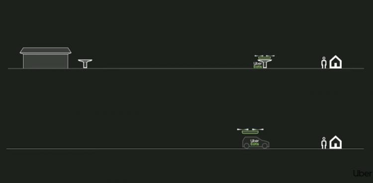"""Uber Eats протестирует дроны для доставки еды в городских условиях"""""""