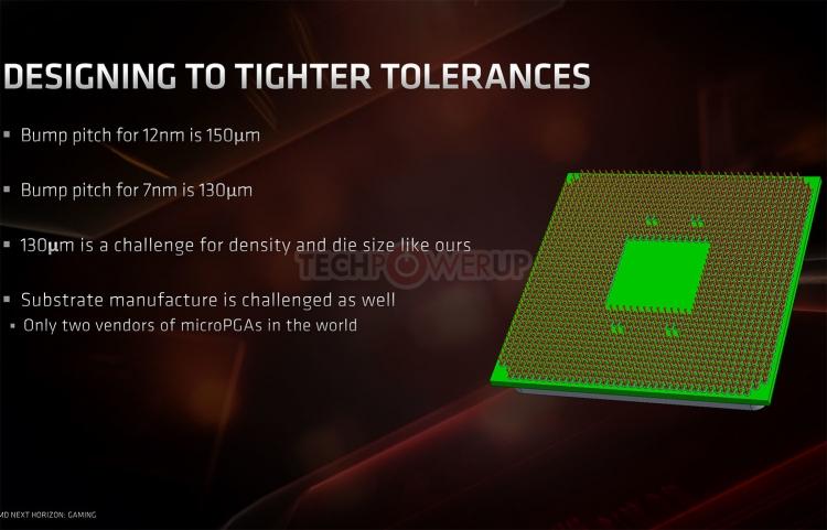 """12-нм чиплет ввода-вывода AMD Ryzen 3000 идентичен по дизайну 14-нм чипсету X570"""""""