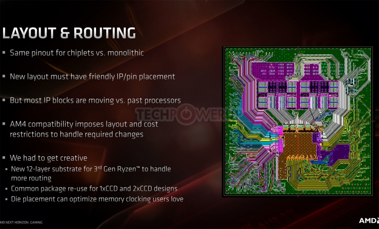 AMD Ryzen 3000 12nm I / O chiplet is identical to the 14nm X570