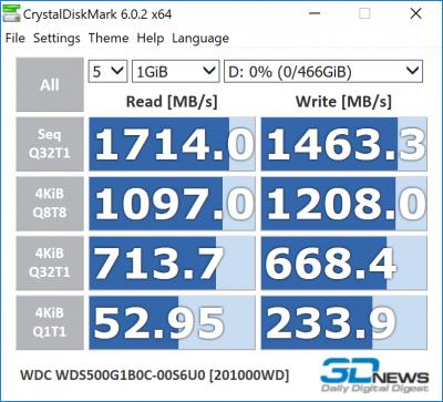WD Blue SN500 500GB