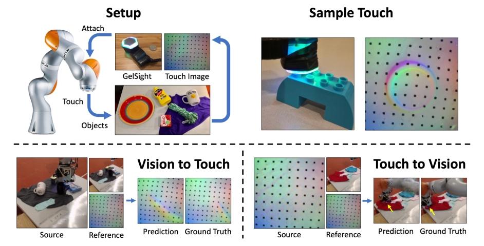 """Учёные из MIT научили ИИ понимать тактильные ощущения"""""""