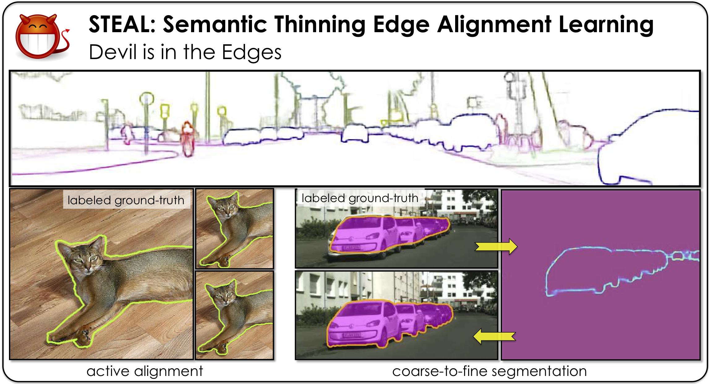 Исследователи из NVIDIA, Университета Торонто и Института Vector разработали модель, которая может помочь существующим системам машинного зрения с определением границ реальных объектов и их классификации