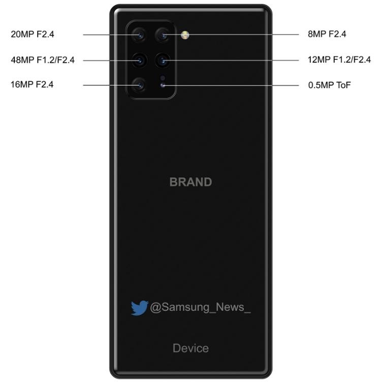 """Раскрыты характеристики шестимодульной камеры нового смартфона Sony"""""""