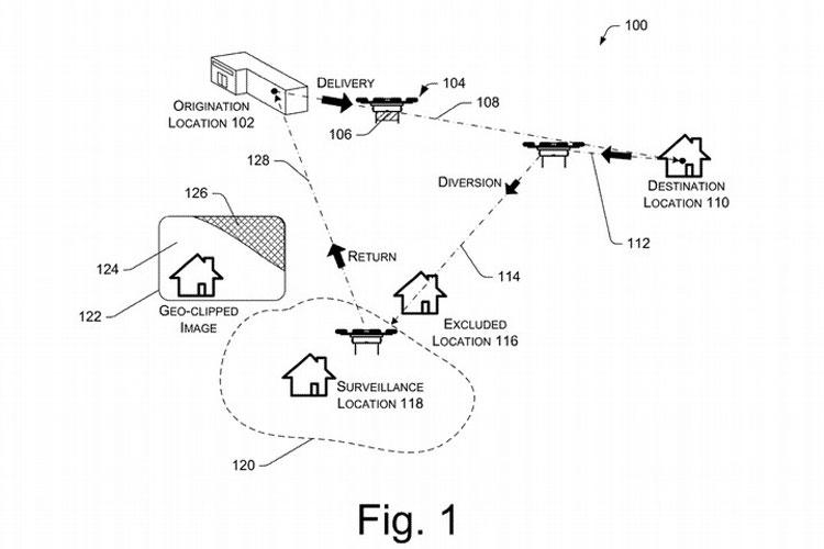 Выдержка из патента Amazon
