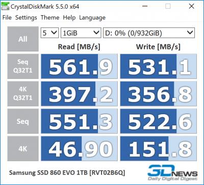 Samsung 860 EVO 1 Тбайт