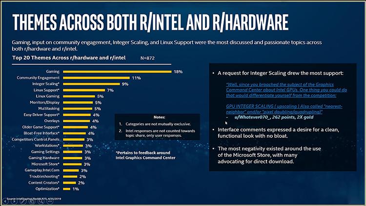 """Графика Intel получит поддержку целочисленного масштабирования, которого нет у AMD и NVIDIA"""""""